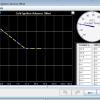 Coolant temperature ignition adjustment