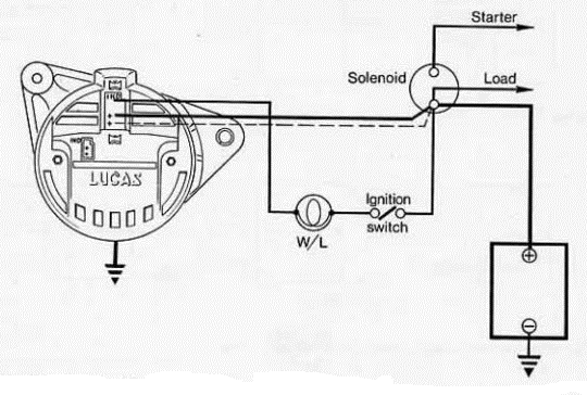 on a115 lucas wiring diagram