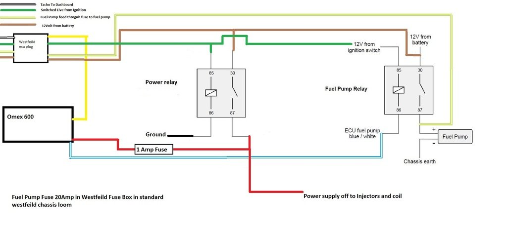 fuel pump intermittent tech talk wscc community forum rh forum wscc co uk ECU Circuits omex 600 series wiring diagram
