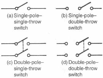 savage switches; double pole vs single pole - electrics ... single pole single throw switch wiring diagram 2 pole 2 throw switch diagram