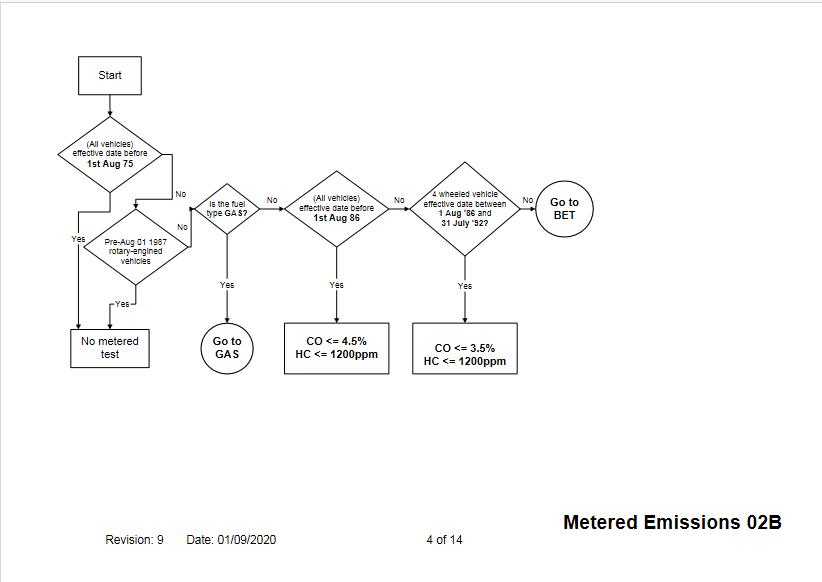 1047448593_Screenshot_2021-05-05IndividualVehicleApproval(IVA)inspectionmanualcars-individual-vehicle-approval-inspection-man....png.e866a4f69988ed16a0a08b4c8c4db686.png