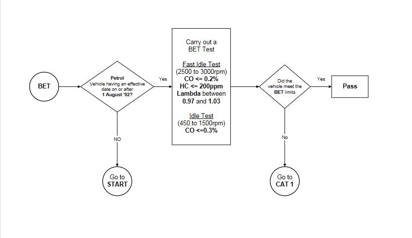 2034100777_Screenshot_2021-05-05IndividualVehicleApproval(IVA)inspectionmanualcars-individual-vehicle-approval-inspection-man...(1).png.811d0415cab98df4f9f9b59ff7d60c93.png