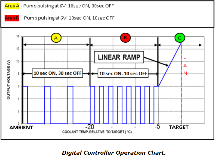 Screenshot 2021-09-15 at 12-35-52 EWP® DIGITAL CONTROLLER INSTALLATION INSTRUCTIONS - 1484524180 18922-LCDEWPFANDigitalCont[...].png